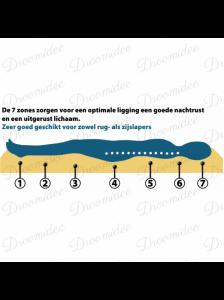 https://www.droomidee.nl/